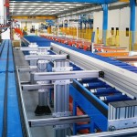 Specific Customized Configurations - Handling System